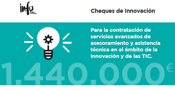 cheques de innovación